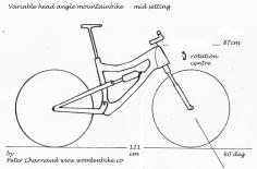 60 degree head angle variable angle mtb