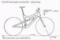 65 degree head angle variable angle mtb
